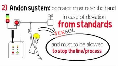 andonsystem