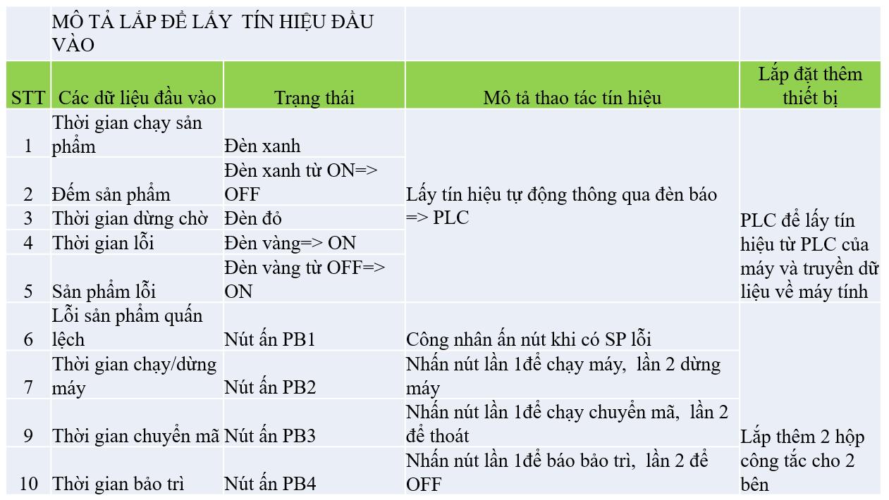 MES HẢI PHÒNG